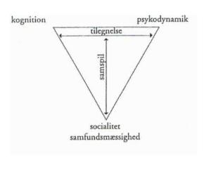 illeris trekant